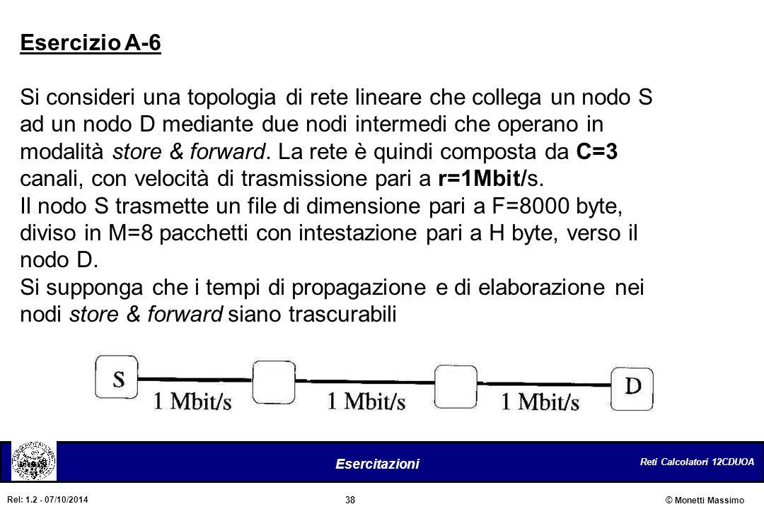 Esercizio A-6