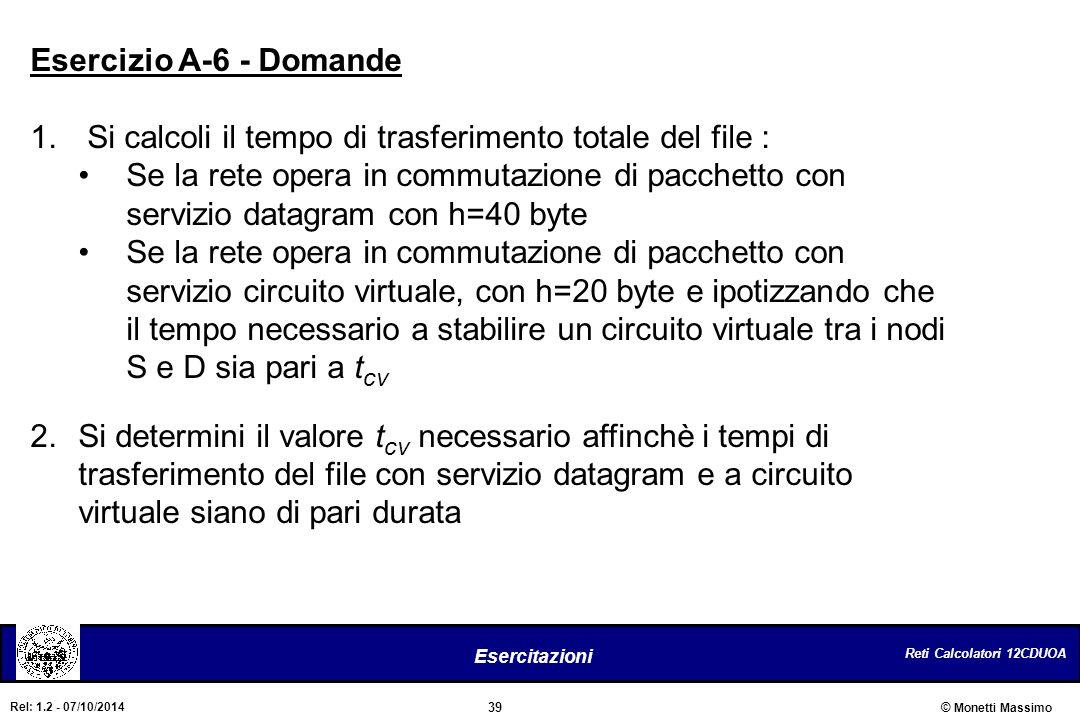 Esercizio A-6 - Domande Si calcoli il tempo di trasferimento totale del file :