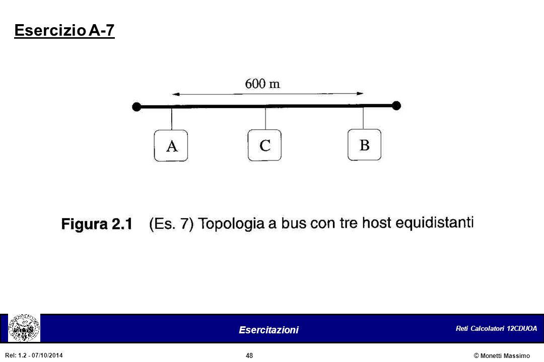 Esercizio A-7