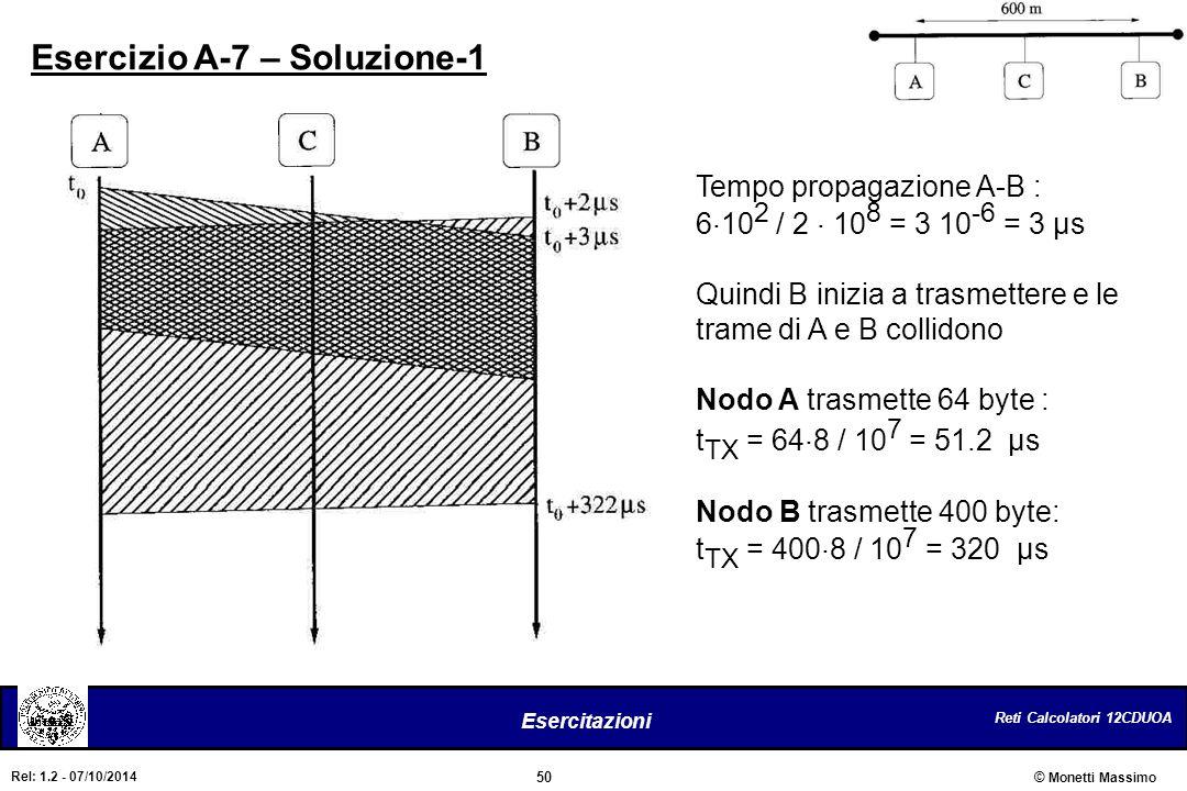 Esercizio A-7 – Soluzione-1