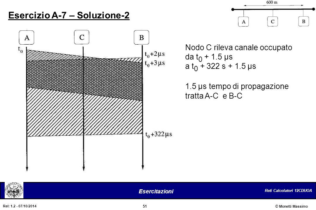 Esercizio A-7 – Soluzione-2