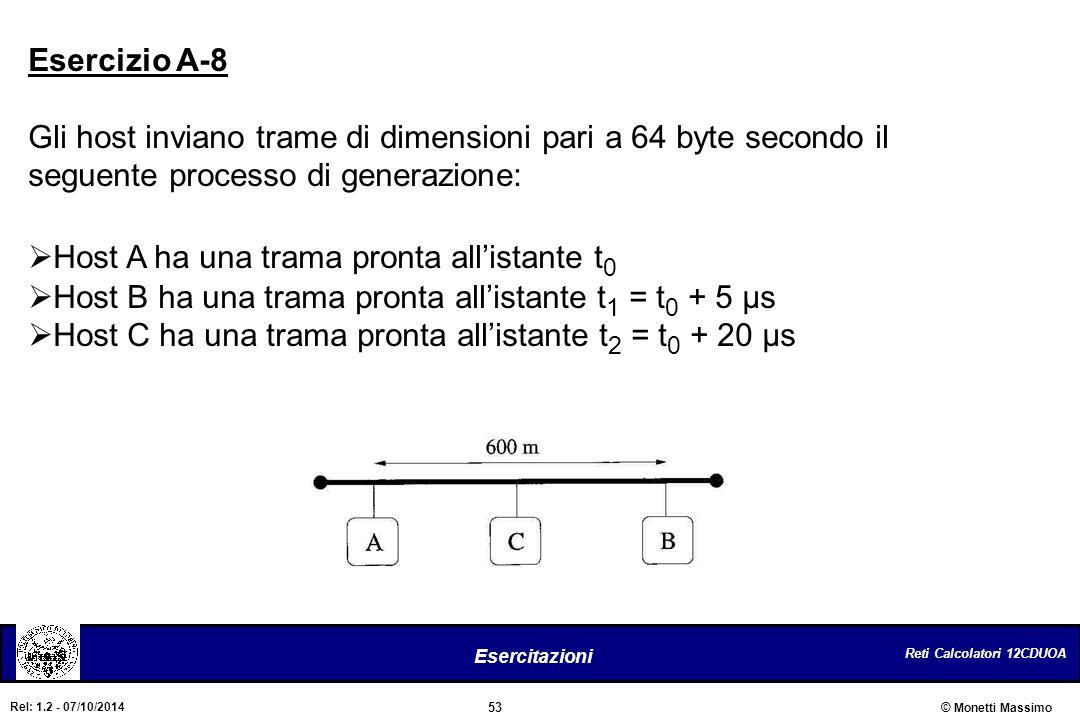 Esercizio A-8 Gli host inviano trame di dimensioni pari a 64 byte secondo il seguente processo di generazione:
