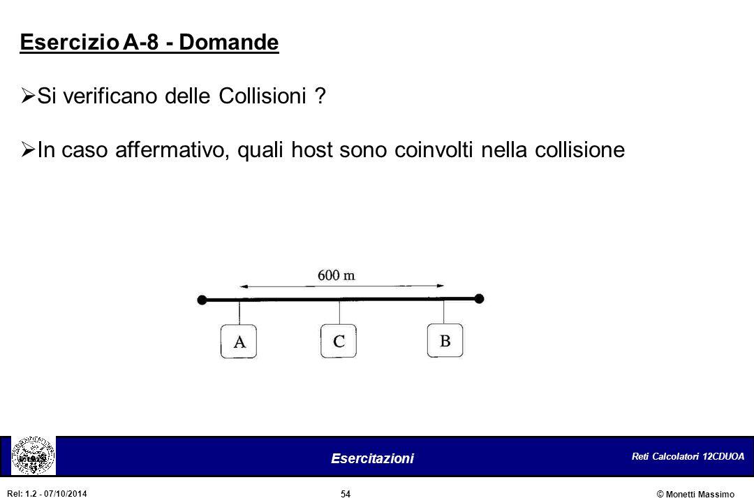 Esercizio A-8 - Domande Si verificano delle Collisioni .