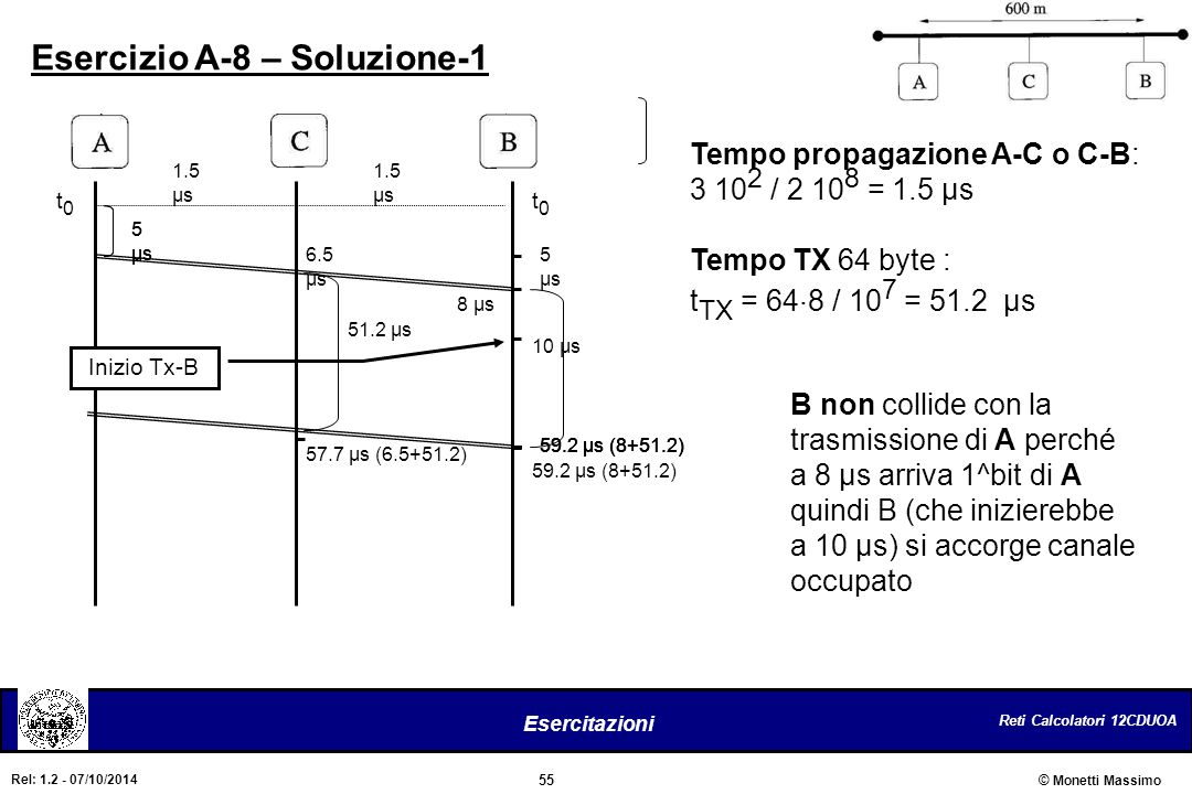 Esercizio A-8 – Soluzione-1