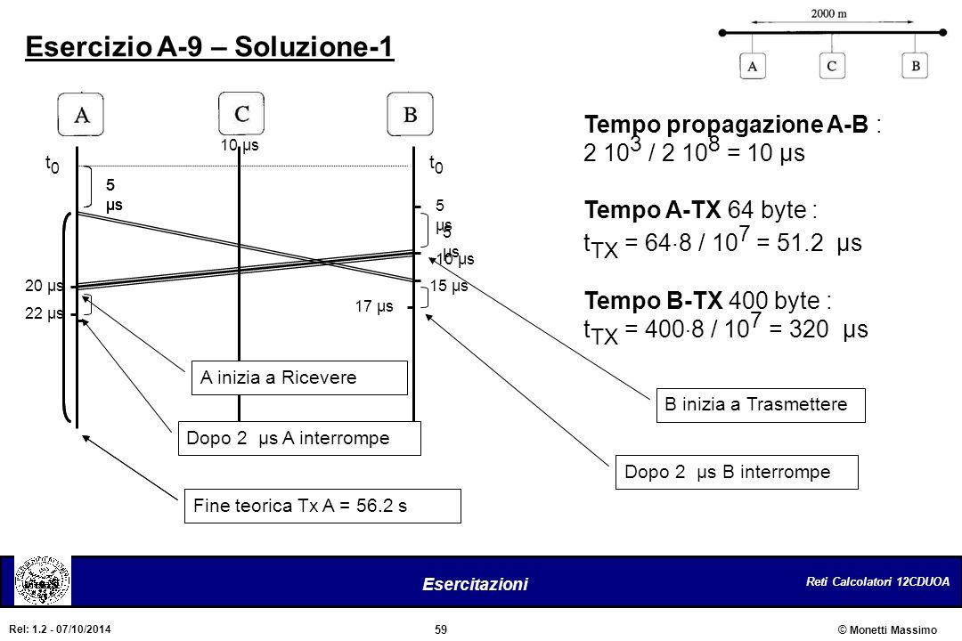 Esercizio A-9 – Soluzione-1