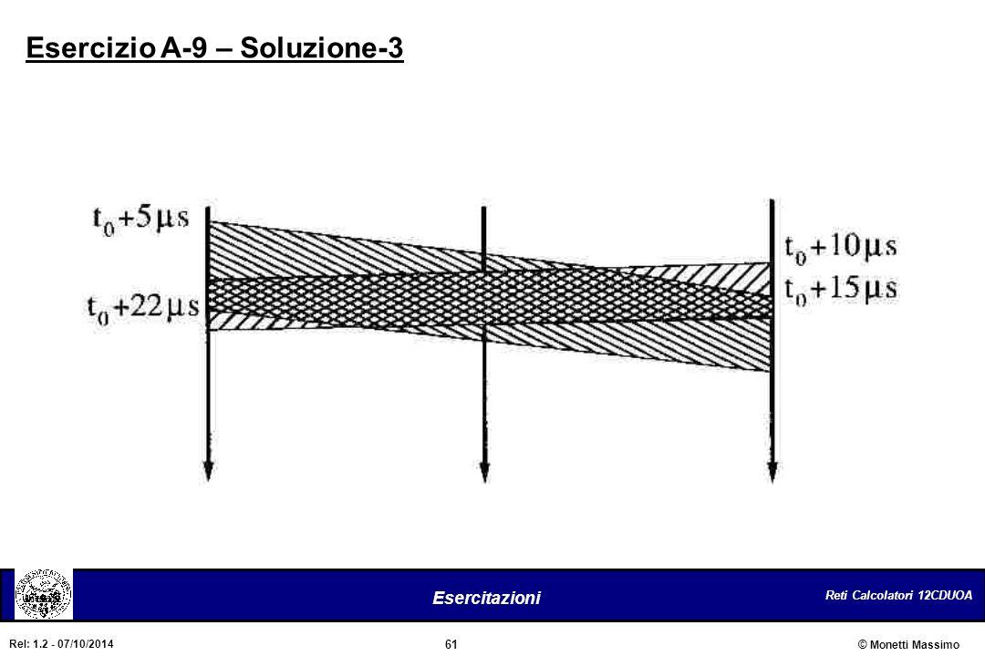 Esercizio A-9 – Soluzione-3