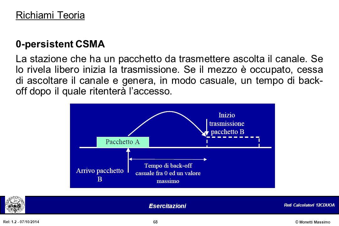 Richiami Teoria 0-persistent CSMA.