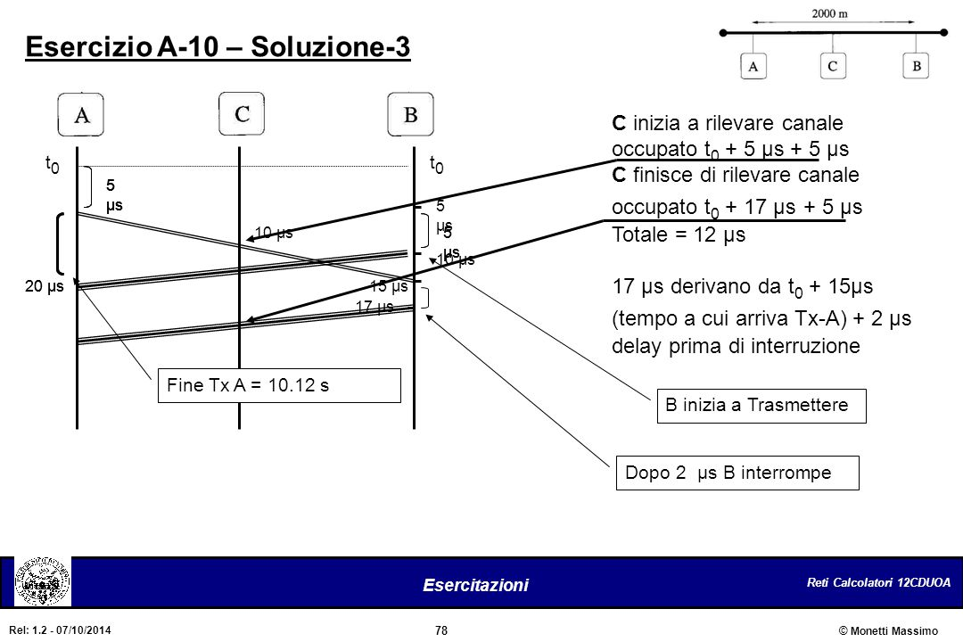Esercizio A-10 – Soluzione-3