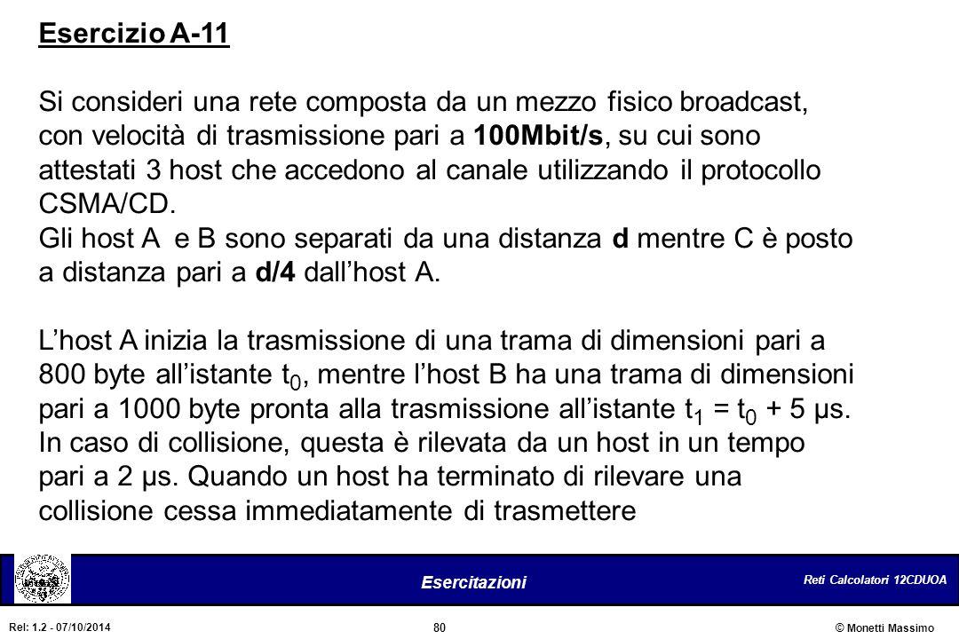 Esercizio A-11