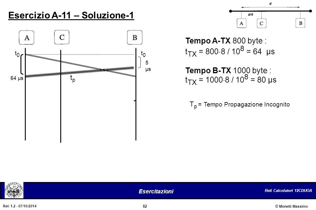 Esercizio A-11 – Soluzione-1