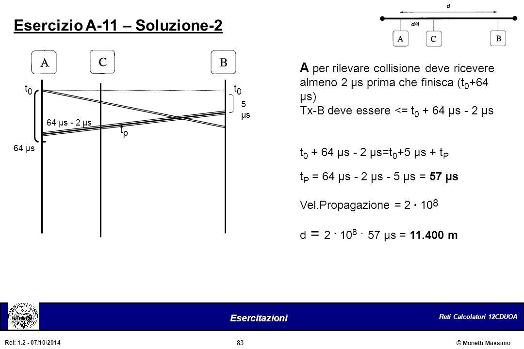 Esercizio A-11 – Soluzione-2