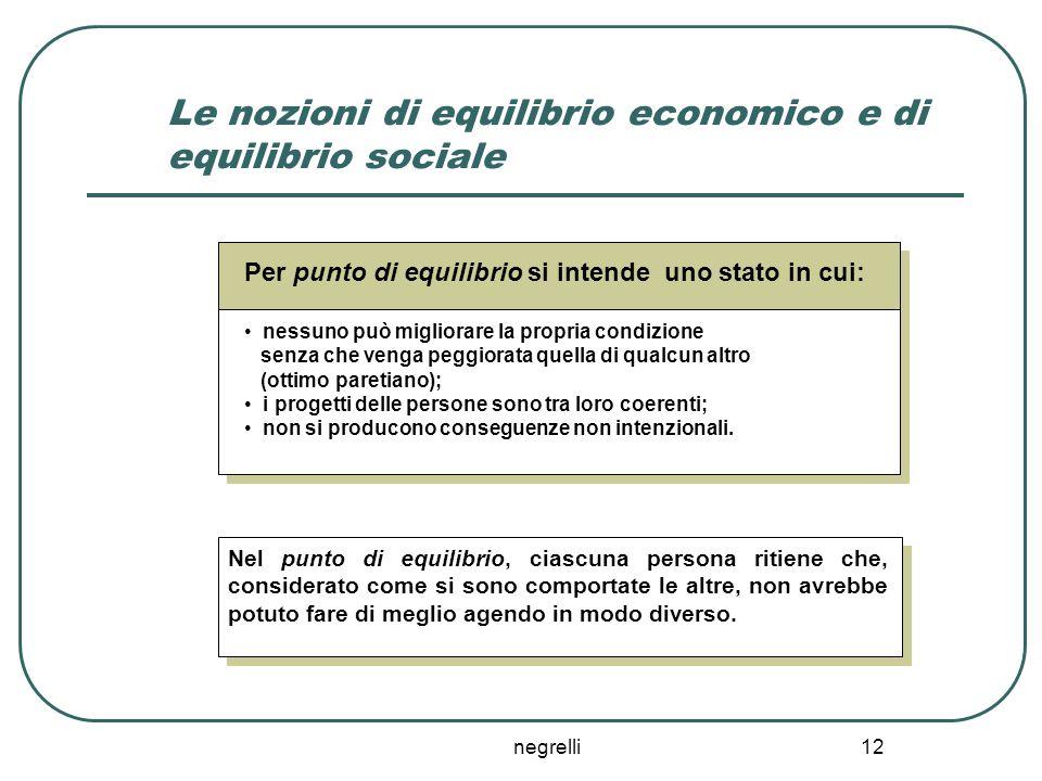 Le nozioni di equilibrio economico e di equilibrio sociale