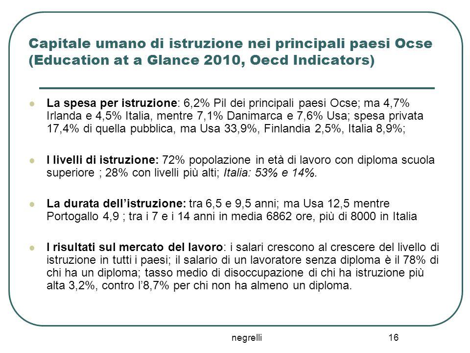 Capitale umano di istruzione nei principali paesi Ocse