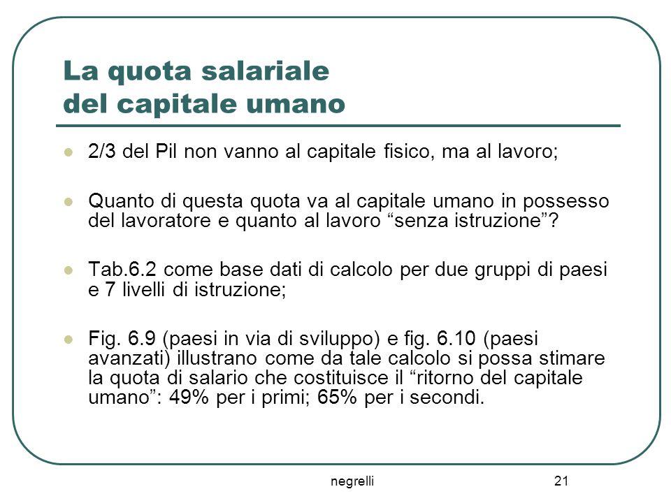La quota salariale del capitale umano