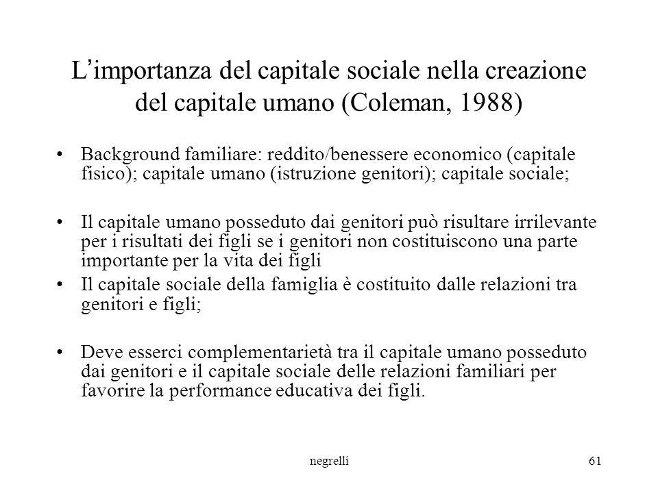 L'importanza del capitale sociale nella creazione del capitale umano (Coleman, 1988)
