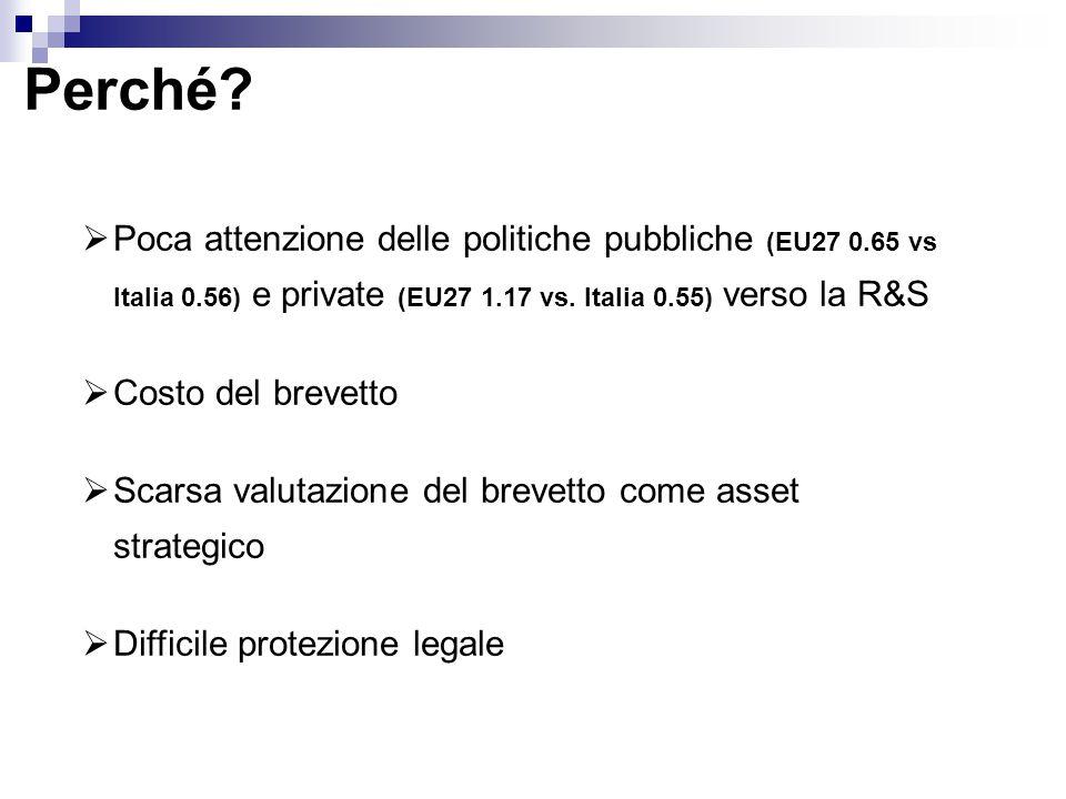 Perché Poca attenzione delle politiche pubbliche (EU27 0.65 vs Italia 0.56) e private (EU27 1.17 vs. Italia 0.55) verso la R&S.