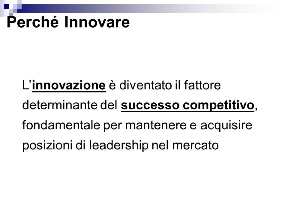 Perché Innovare