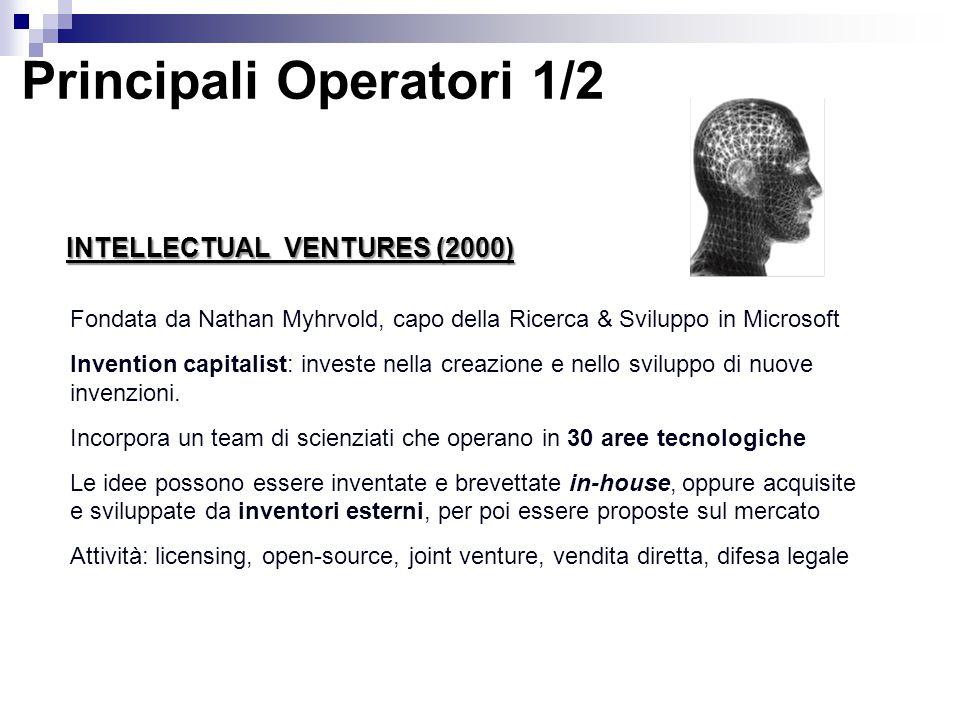 Principali Operatori 1/2