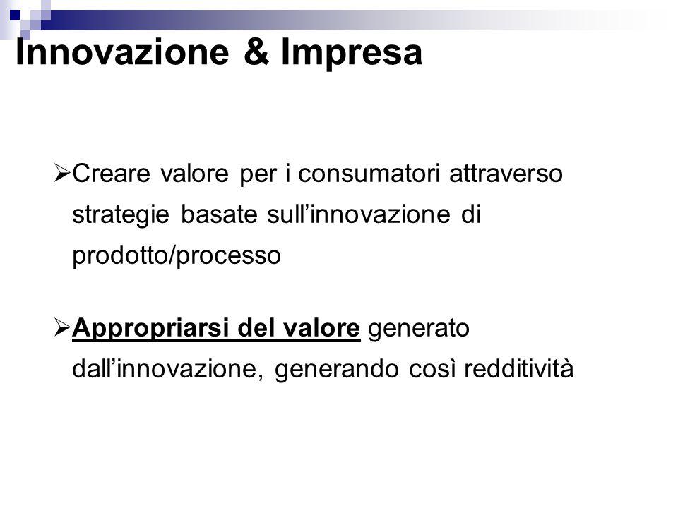 Innovazione & Impresa Creare valore per i consumatori attraverso strategie basate sull'innovazione di prodotto/processo.