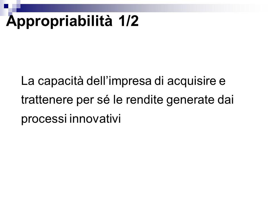Appropriabilità 1/2 La capacità dell'impresa di acquisire e trattenere per sé le rendite generate dai processi innovativi.