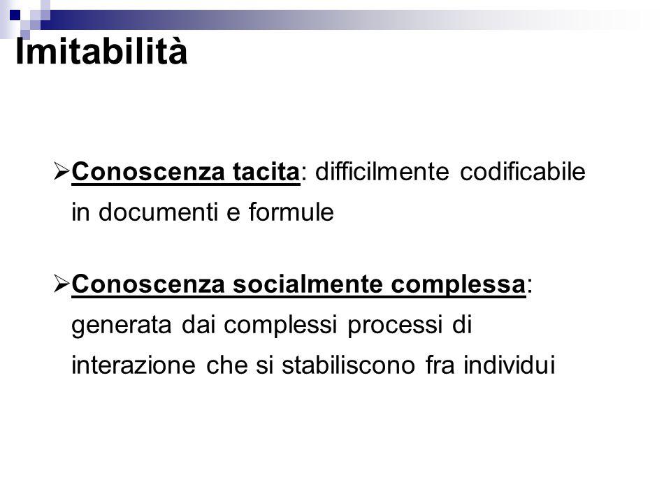 Imitabilità Conoscenza tacita: difficilmente codificabile in documenti e formule.