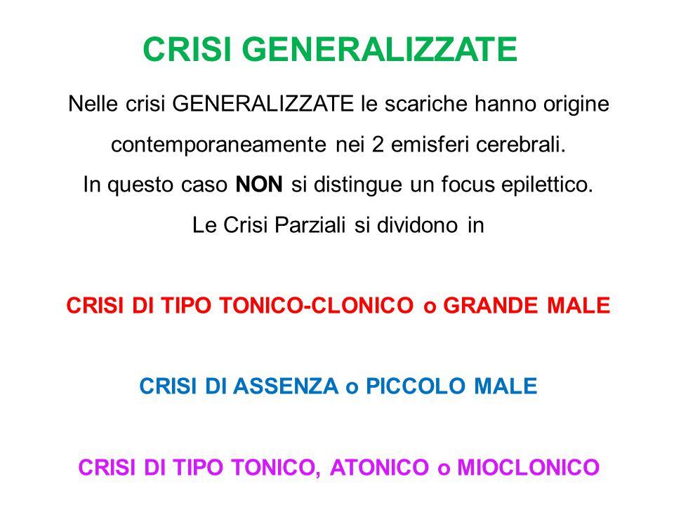 CRISI GENERALIZZATE Nelle crisi GENERALIZZATE le scariche hanno origine contemporaneamente nei 2 emisferi cerebrali.