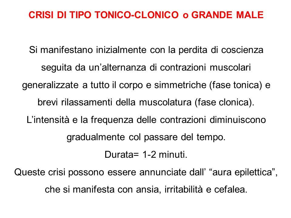 CRISI DI TIPO TONICO-CLONICO o GRANDE MALE