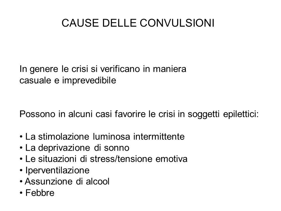 CAUSE DELLE CONVULSIONI