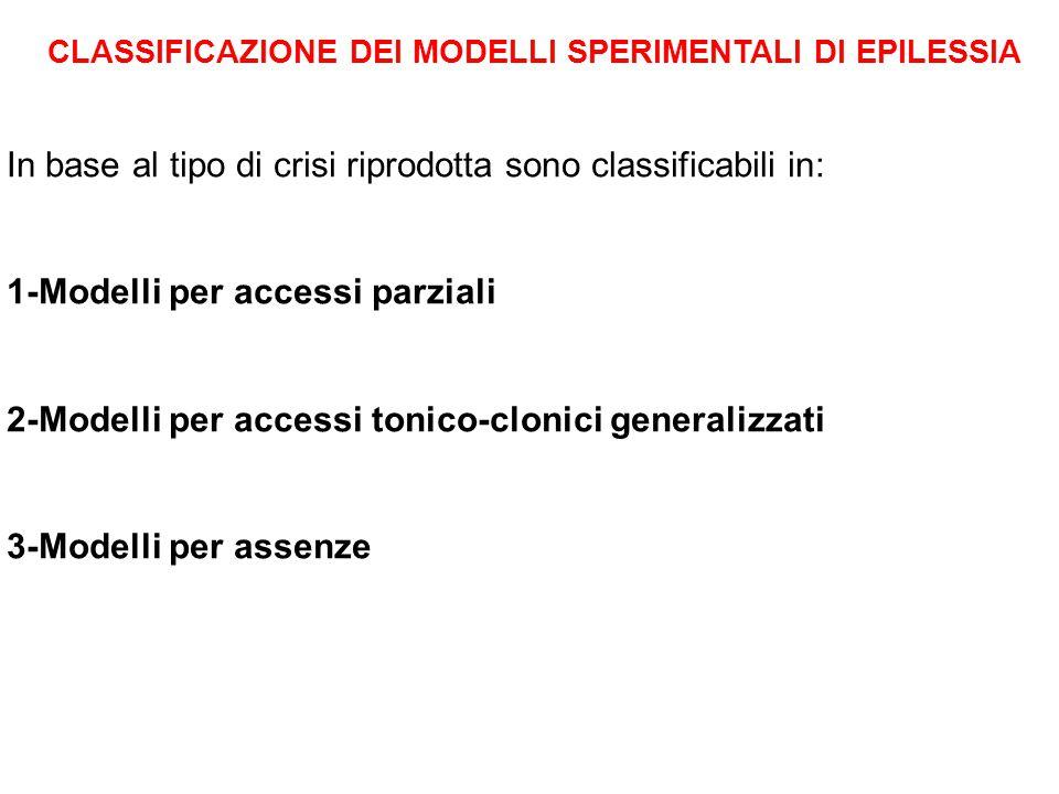 CLASSIFICAZIONE DEI MODELLI SPERIMENTALI DI EPILESSIA