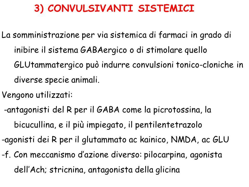3) CONVULSIVANTI SISTEMICI