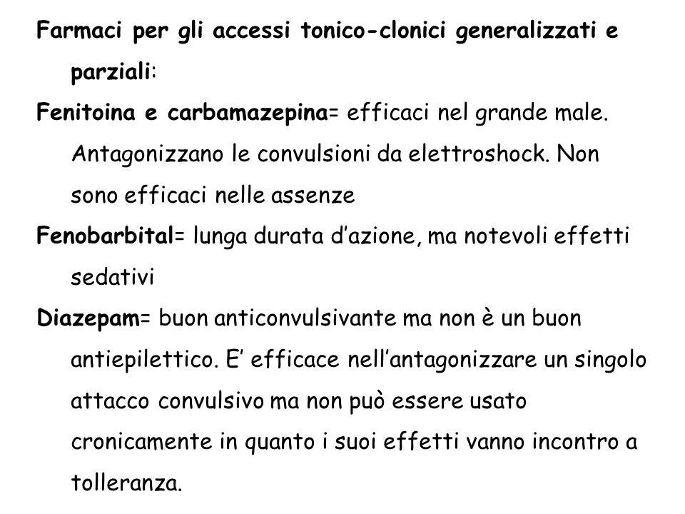 Farmaci per gli accessi tonico-clonici generalizzati e parziali: