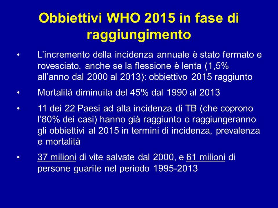 Obbiettivi WHO 2015 in fase di raggiungimento