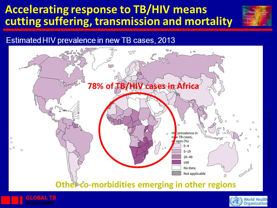Accelerating response to TB/HIV means cutting suffering, transmission and mortality