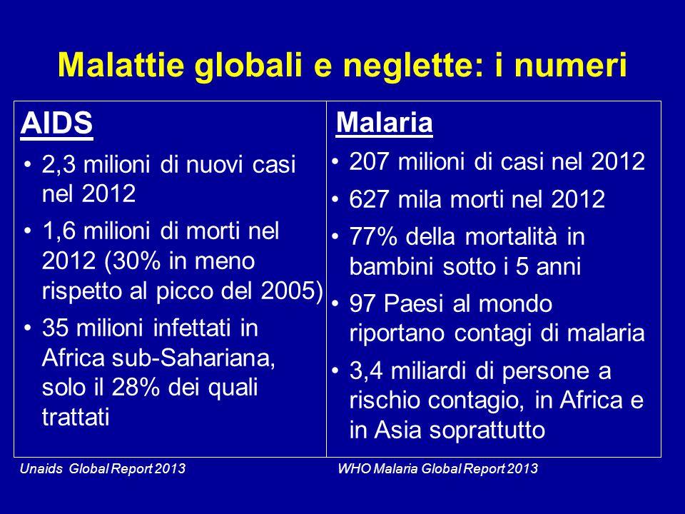 Malattie globali e neglette: i numeri