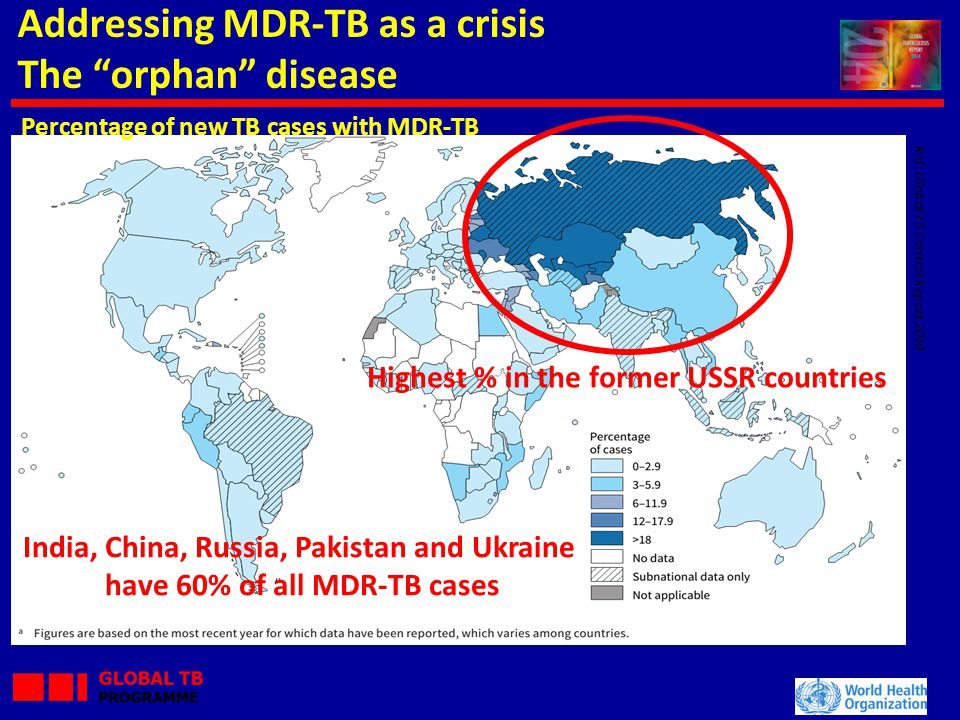 Addressing MDR-TB as a crisis The orphan disease