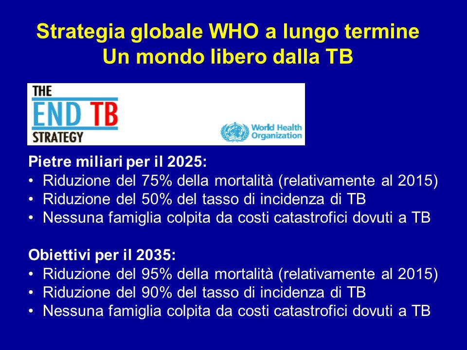 Strategia globale WHO a lungo termine Un mondo libero dalla TB