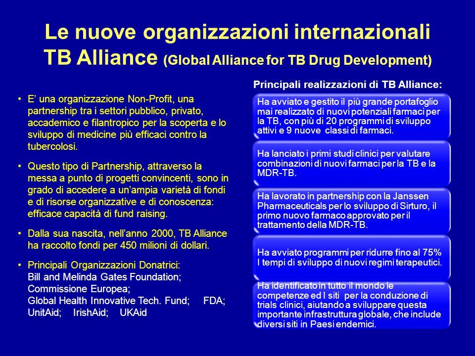 Le nuove organizzazioni internazionali TB Alliance (Global Alliance for TB Drug Development)