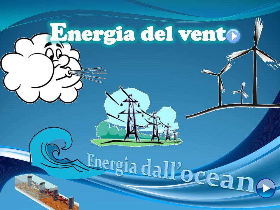 Energia del vento Energia dall'oceano