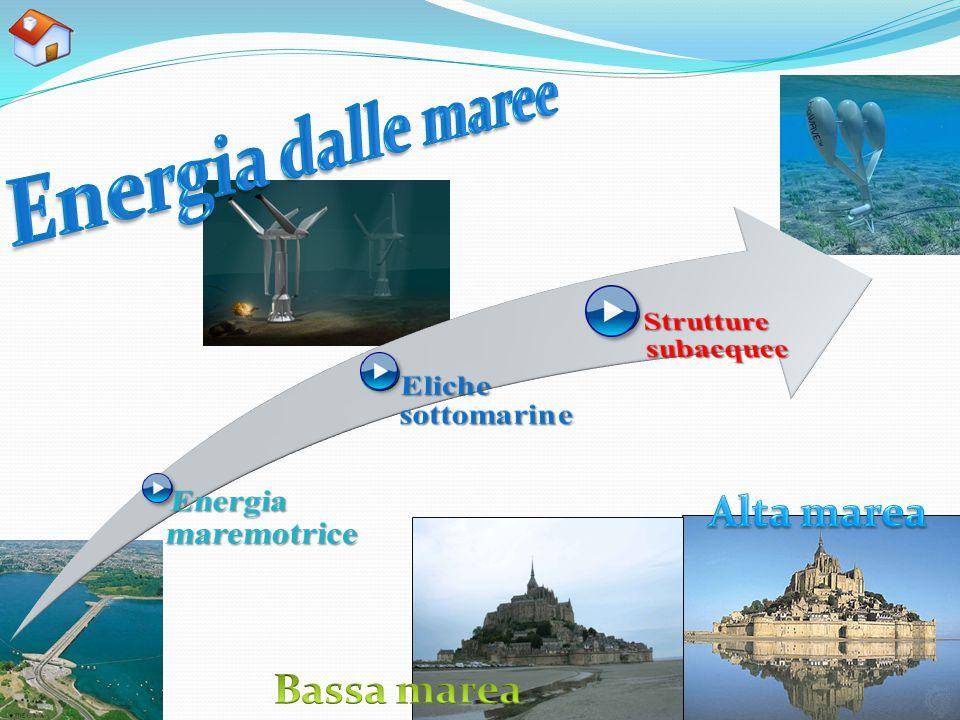 Energia dalle maree Alta marea Bassa marea Eliche sottomarine