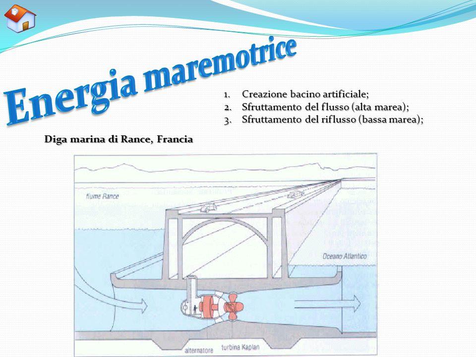 Energia maremotrice Creazione bacino artificiale;