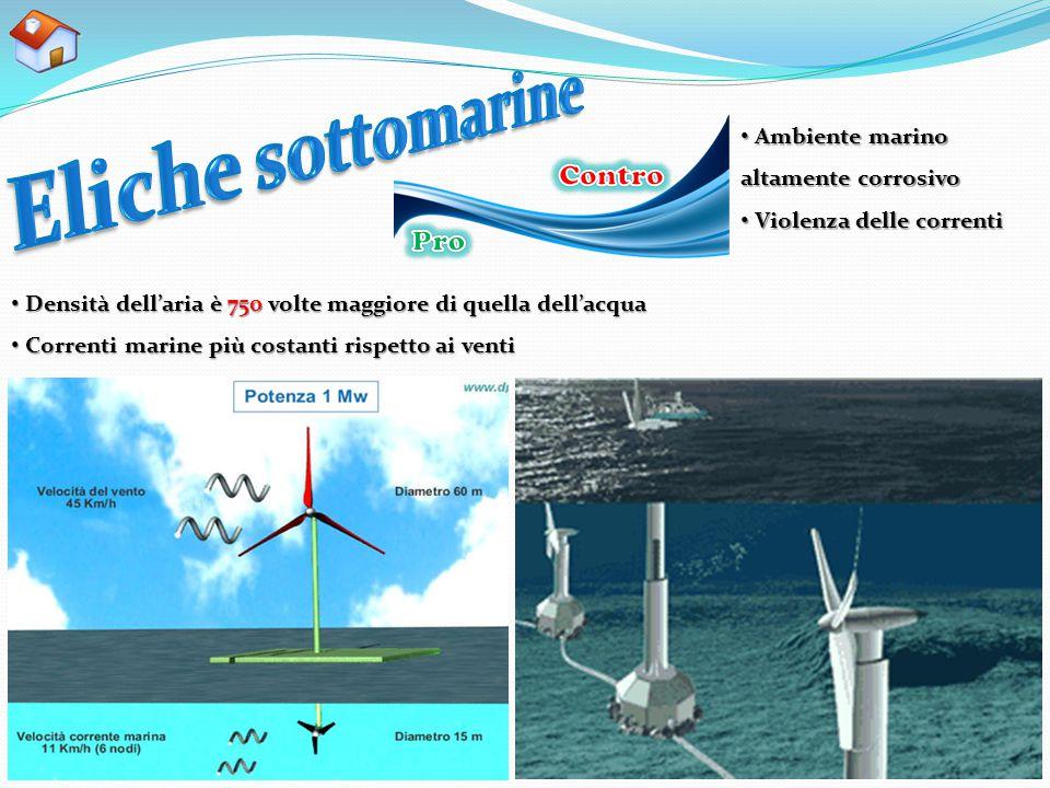 Eliche sottomarine Contro Pro Ambiente marino altamente corrosivo