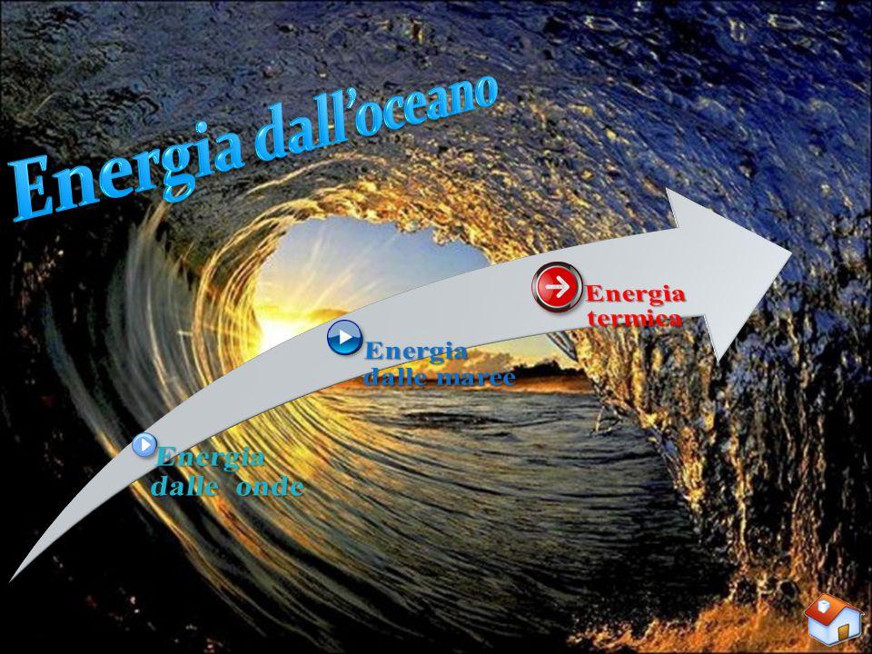 Energia dall'oceano Energia termica Energia dalle maree