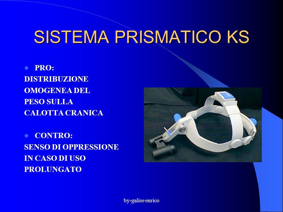 SISTEMA PRISMATICO KS PRO: DISTRIBUZIONE OMOGENEA DEL PESO SULLA