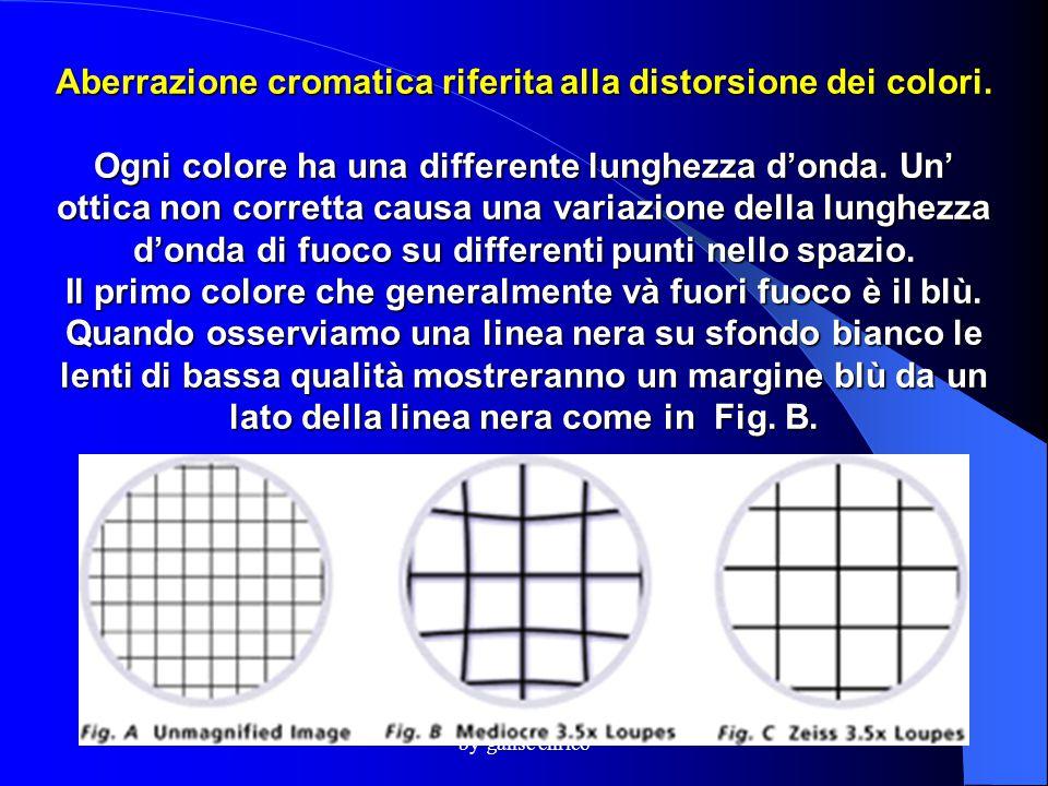 Aberrazione cromatica riferita alla distorsione dei colori