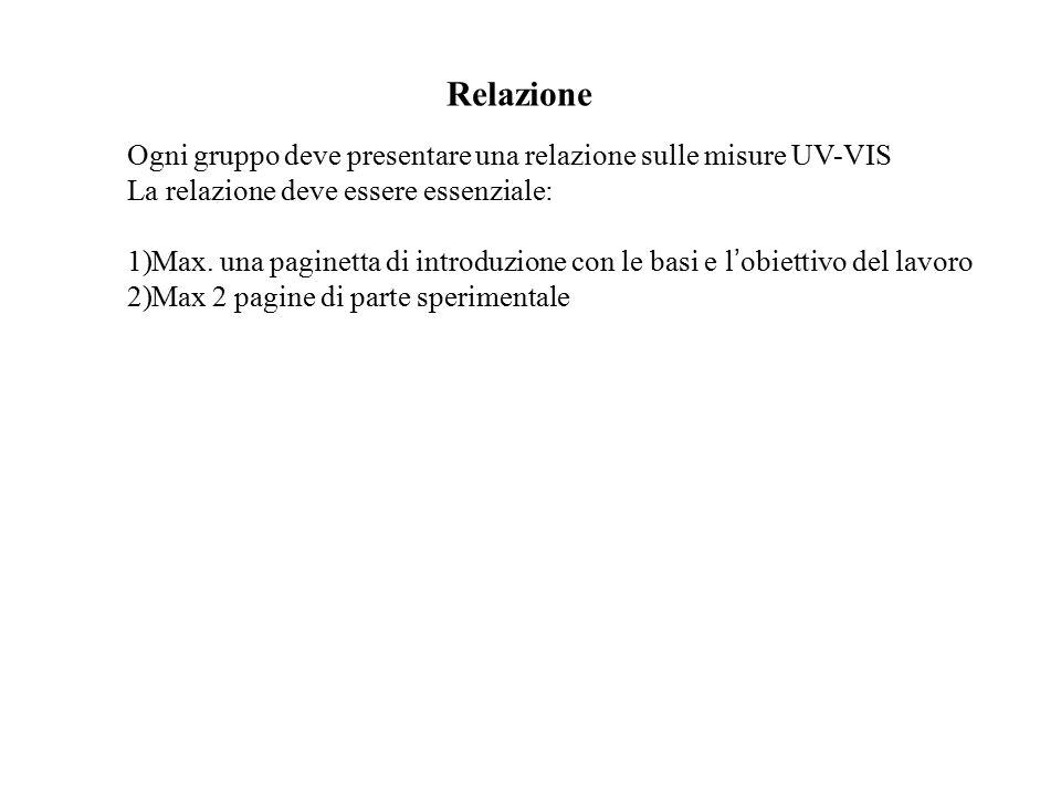 Relazione Ogni gruppo deve presentare una relazione sulle misure UV-VIS. La relazione deve essere essenziale: