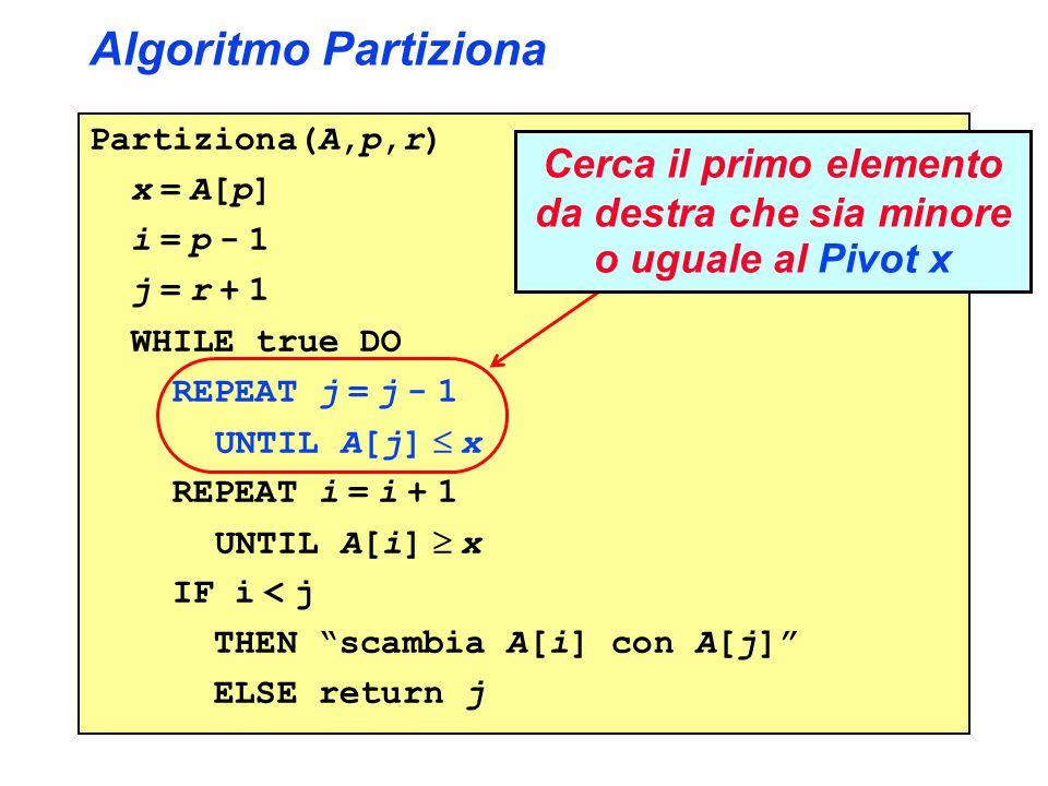 Cerca il primo elemento da destra che sia minore o uguale al Pivot x