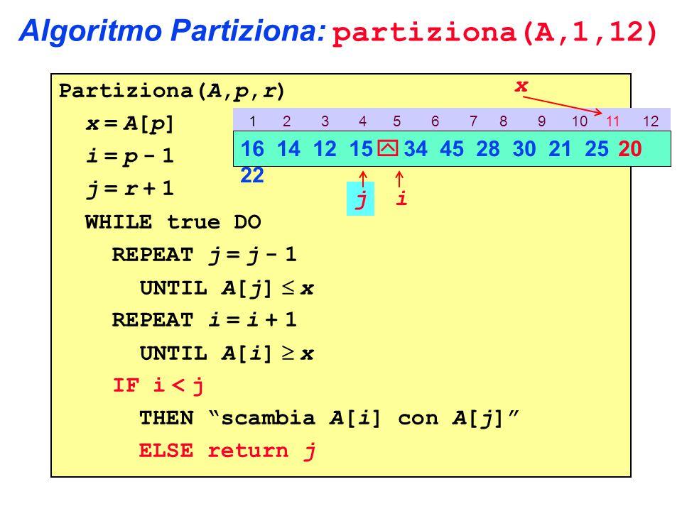Algoritmo Partiziona: partiziona(A,1,12)