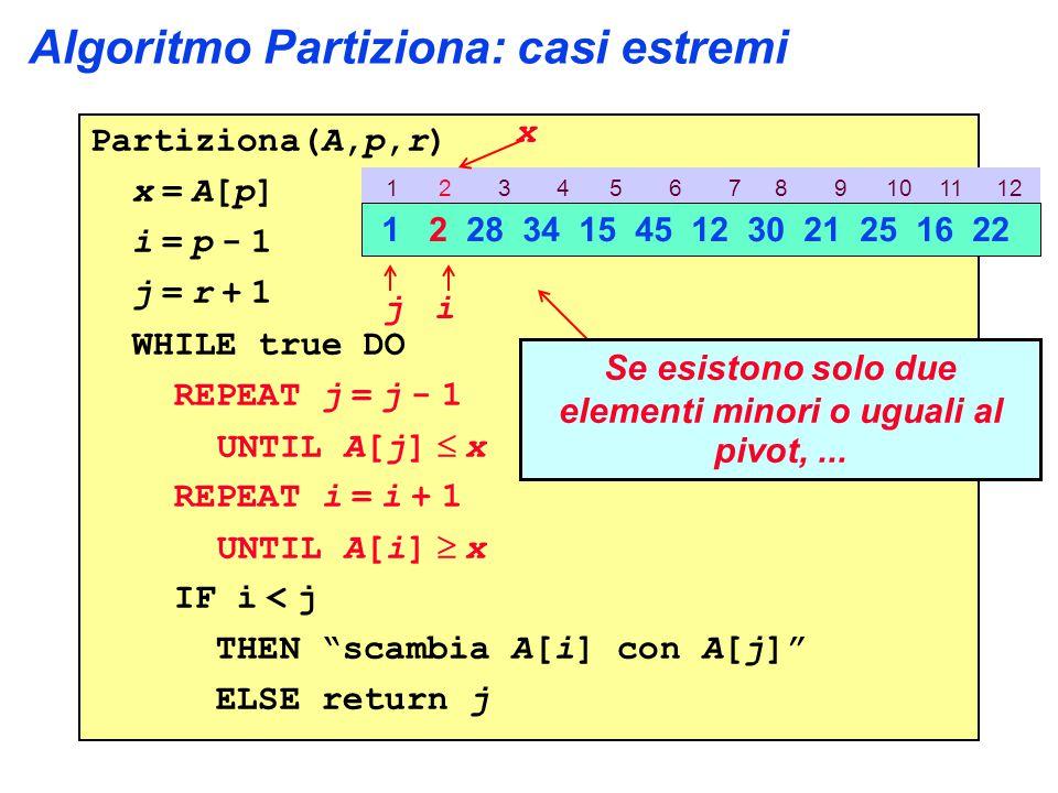 Algoritmo Partiziona: casi estremi