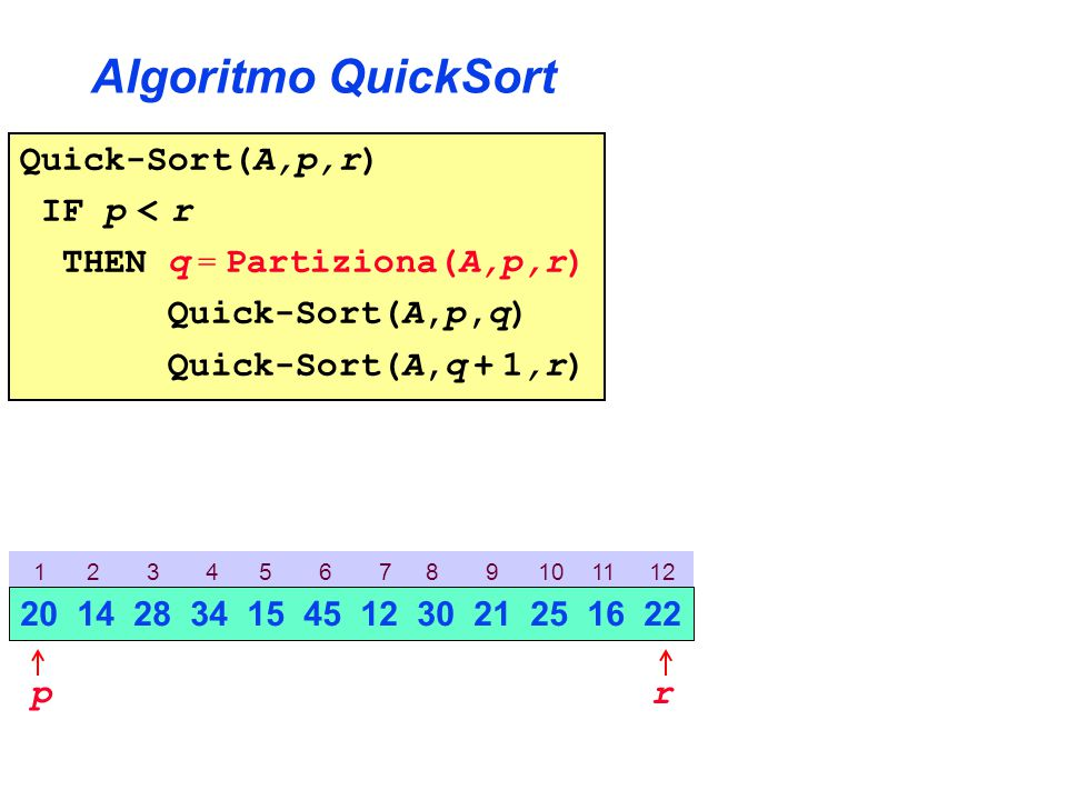 Algoritmo QuickSort Quick-Sort(A,p,r) IF p < r