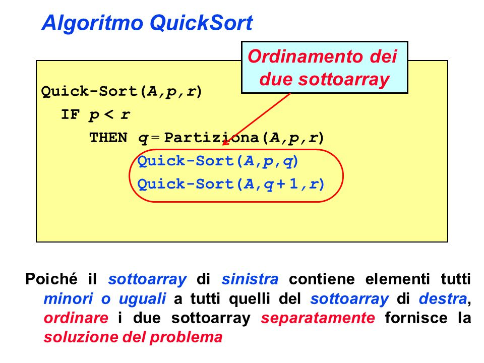 Algoritmo QuickSort Ordinamento dei due sottoarray Quick-Sort(A,p,r)